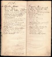 Account book 1869-1876